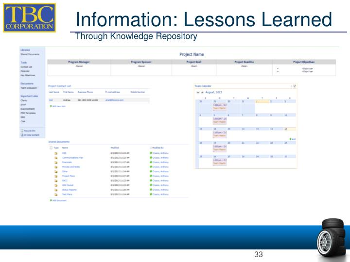 Information: Lessons Learned