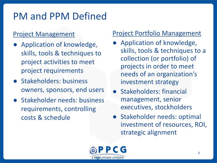Pm and ppm defined