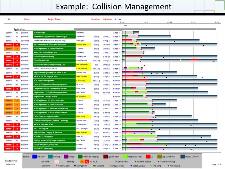 Example:  Collision Management