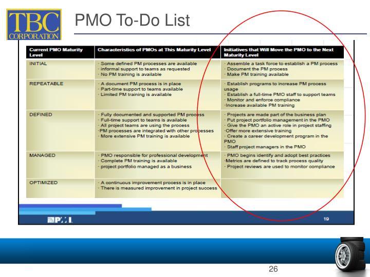 PMO To-Do List