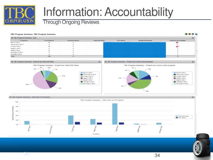 Information: Accountability
