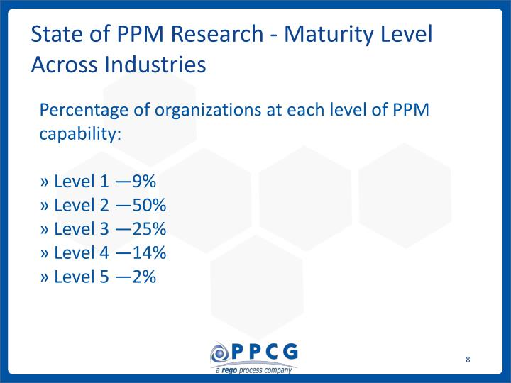 State of PPM Research - Maturity Level Across Industries
