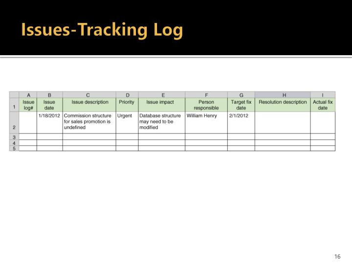 Issues-Tracking Log