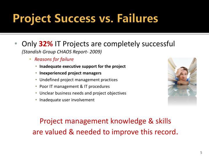 Project Success vs. Failures