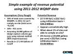 simple example of revenue potential using 2011 2012 wqmp data