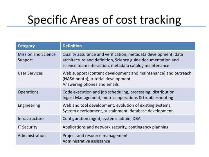 Specific Areas of cost tracking