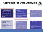approach for data analysis