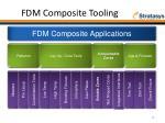 fdm composite tooling