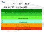 self appraisal1