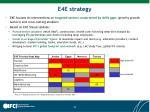 e4e strategy