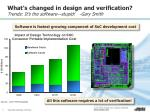 what s changed in design and verification trends it s the software stupid gary smith
