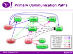 primary communication paths