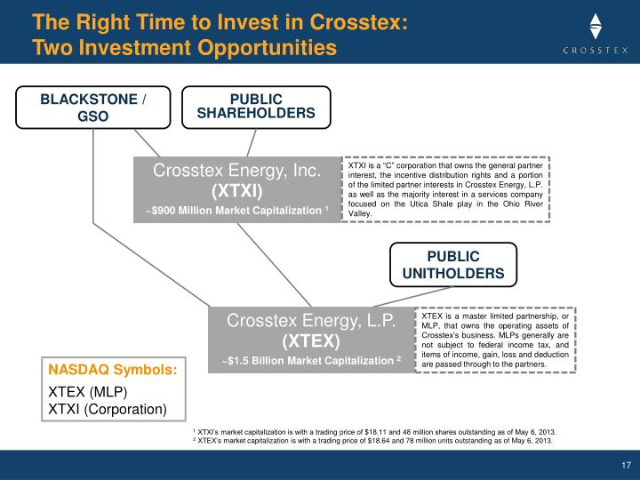 The Right Time to Invest in Crosstex: