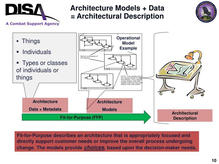 Architecture Models + Data