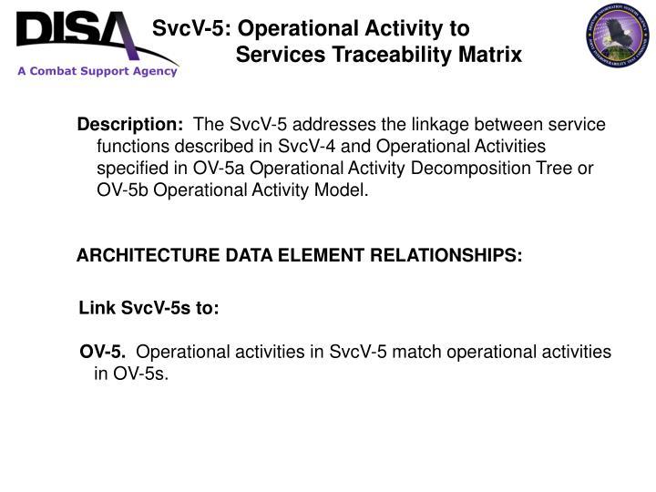 SvcV-5: Operational Activity to