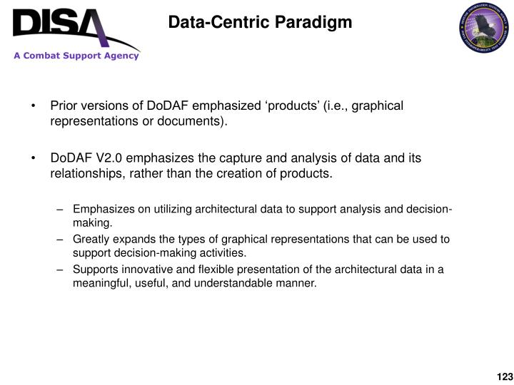 Prior versions of DoDAF emphasized 'products' (i.e., graphical representations or documents).