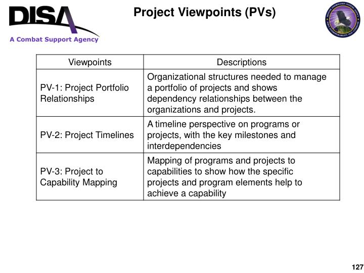 Project Viewpoints (PVs)