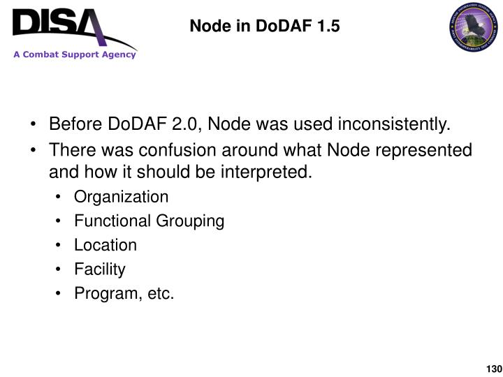 Node in DoDAF 1.5