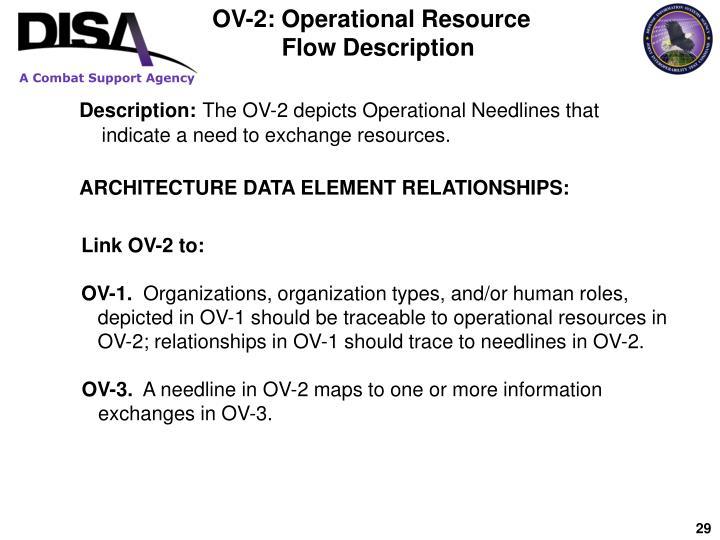 OV-2: Operational Resource