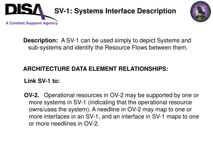 SV-1: Systems Interface Description
