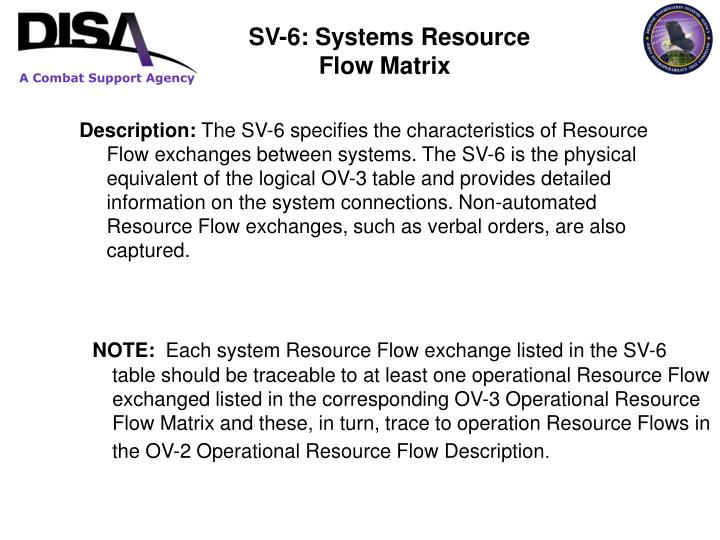 SV-6: Systems Resource