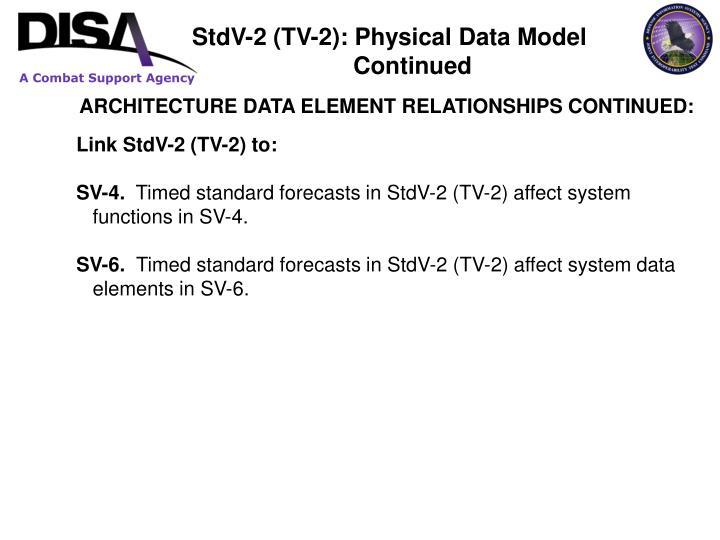 StdV-2 (TV-2): Physical Data Model