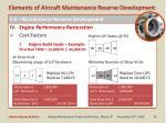 4 0 maintenance reserve development9