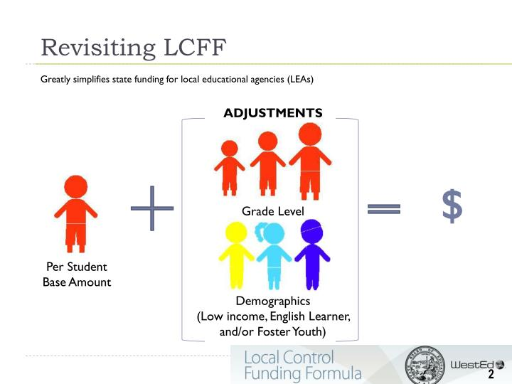 Revisiting lcff