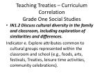 teaching treaties curriculum correlation grade one social studies