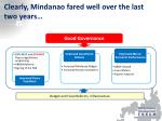 clearly mindanao fared well over the last two years
