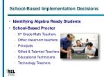 school based implementation decisions