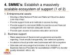 4 smme s e stablish a massively scalable ecosystem of support 1 of 2
