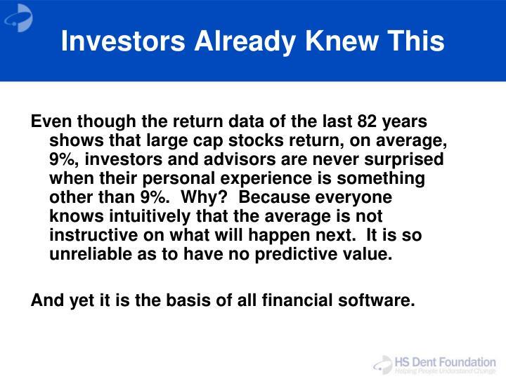 Investors Already Knew This