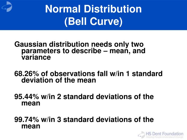 Normal Distribution             (Bell Curve)
