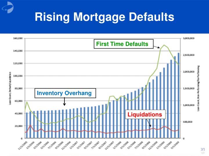 Rising Mortgage Defaults