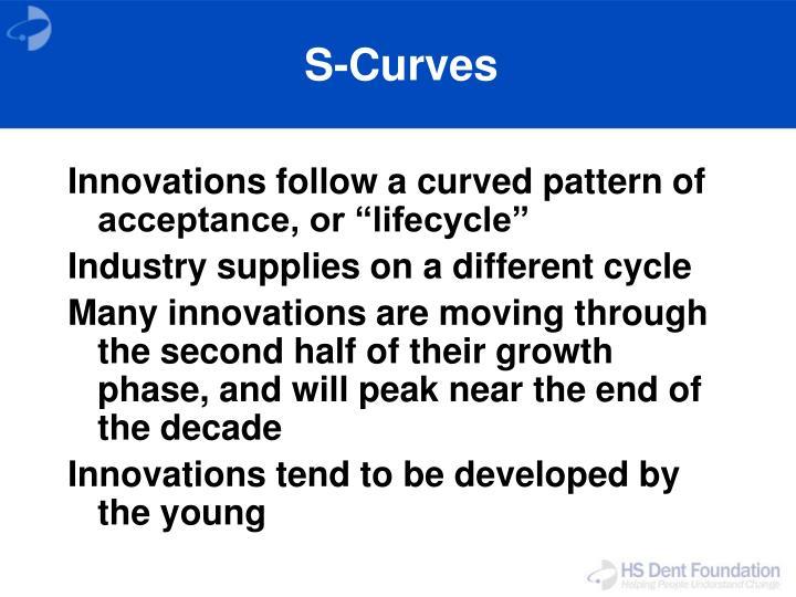 S-Curves