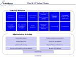 the k 12 value chain