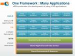 one framework many applications xrm accelerates the development of many lob applications
