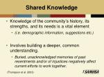shared knowledge
