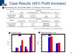 case results 40 profit increase