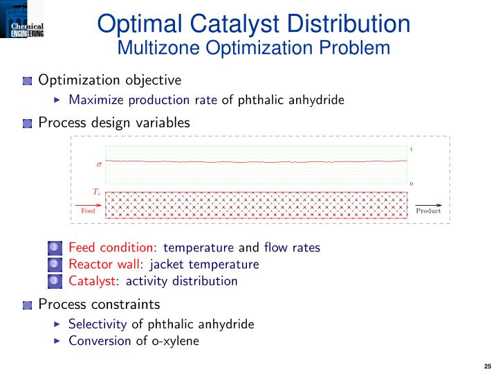 Optimal Catalyst Distribution