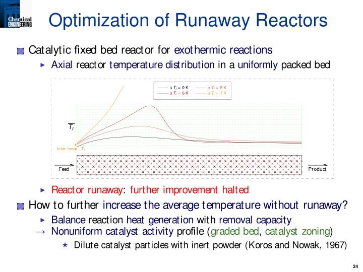 Optimization of Runaway Reactors