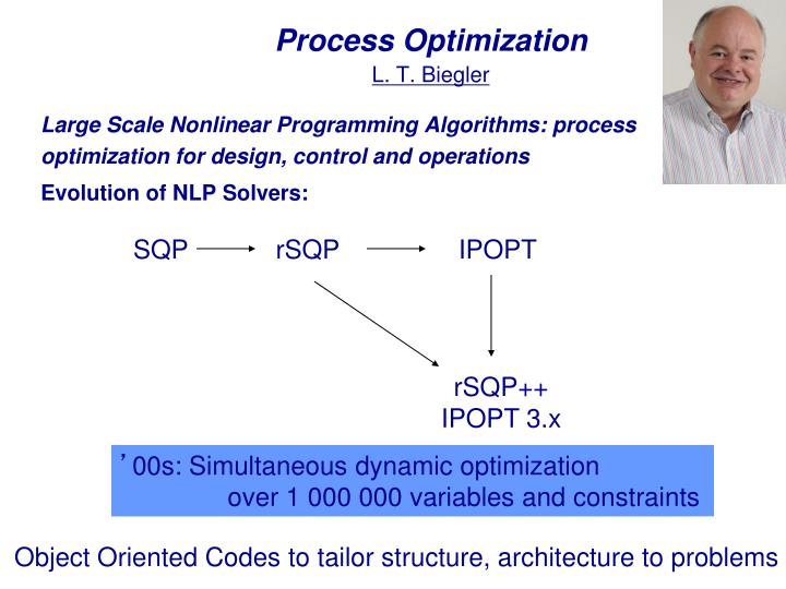 Large Scale Nonlinear Programming Algorithms: