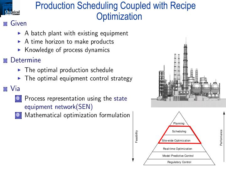 Production Scheduling Coupled with Recipe Optimization