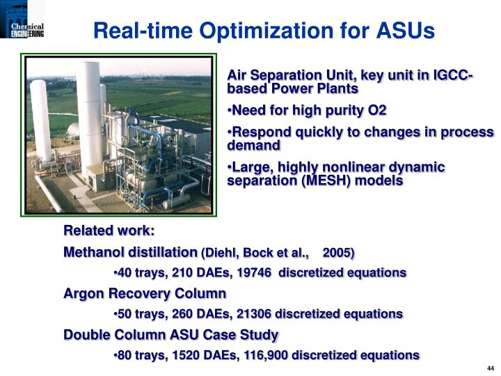Real-time Optimization for ASUs