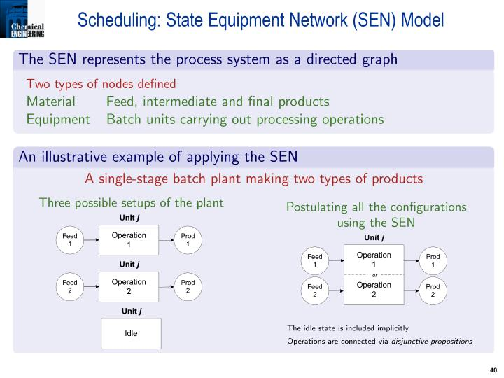 Scheduling: State Equipment Network (SEN) Model