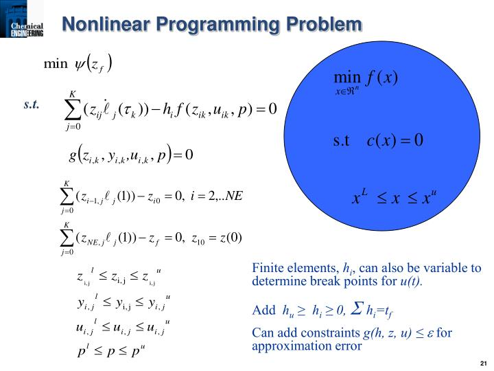 Nonlinear Programming Problem