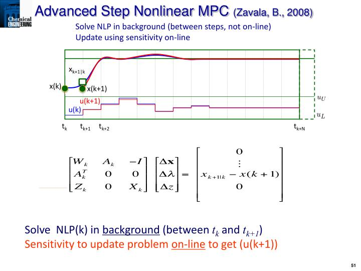 Advanced Step Nonlinear MPC