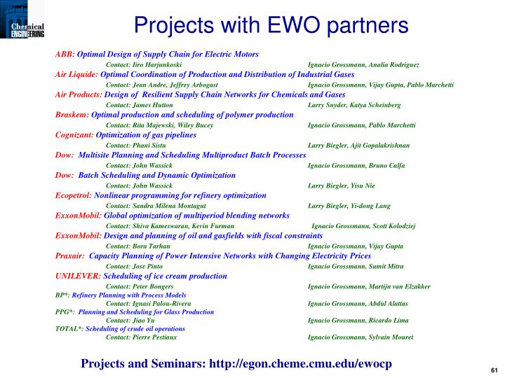 Projects with EWO partners