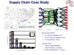 supply chain case study